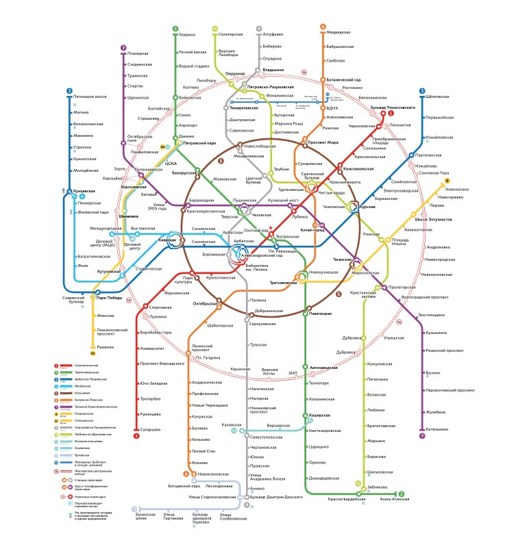 How To Design A Subway Map.How To Use The Moscow Metro And What Stations To Visit